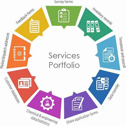 Data Entry Services Service Portfolio Outsourcing Insurance