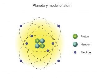 Definition Of Proton by Proton Dictionary Definition Proton Defined