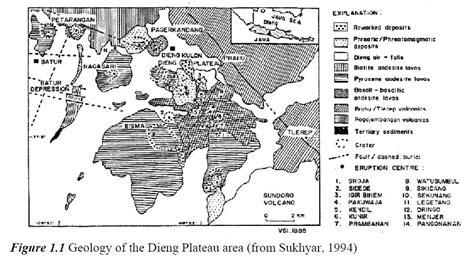 kompleks gunung dieng gunung tua   bergolak