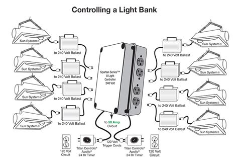 Spartan Motorhome Chi Wiring Diagram by Spartan Motorhome Chis Contact Impremedia Net