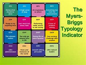 Intro To Myers Briggs