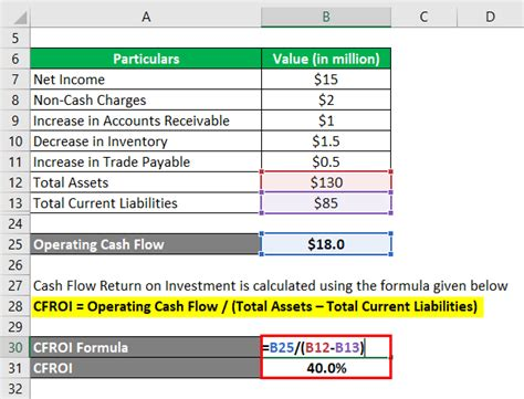cash flow return  investment examples  excel template