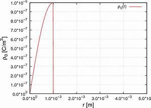 Kugeloberfläche Berechnen : aufgabenblatt zum seminar 03 phys70357 elektrizitatslehre und magnetismus physik ~ Themetempest.com Abrechnung