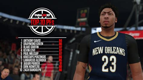 NBA 2K18 Top Rated Power Forwards  Operation Sports