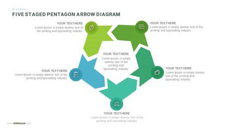 five staged pentagon arrow diagram powerpoint and keynote template slidebazaar