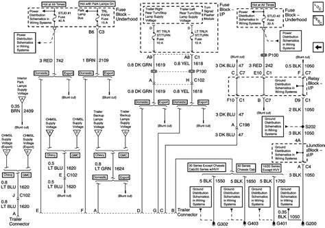 Trailer Wiring Diagram 2004 Chevy Silverado by 2004 Silverado Turn Signal Flashes Only The Left Side On