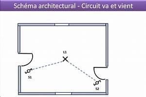 Cabler Un Va Et Vient : comment brancher un va et vient avec 2 interrupteurs sch mas de branchement tests jeux ~ Voncanada.com Idées de Décoration