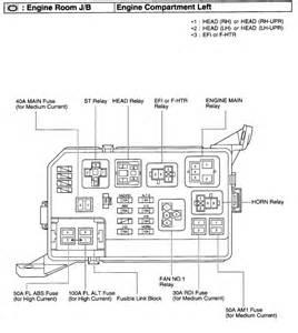 similiar 2002 toyota corolla engine diagram keywords toyota corolla fuse box diagram besides 2003 toyota corolla