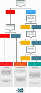 it incident response plan template - rate the incident response on your campus