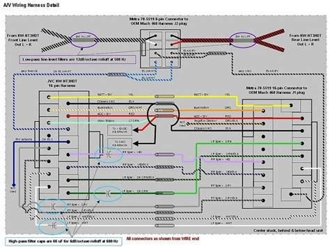 Jvc Wiring Diagram Fuse Box