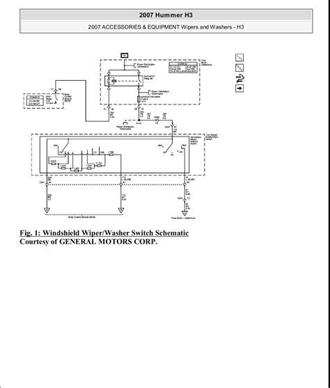 Hummer Engine Diagram Downloaddescargar