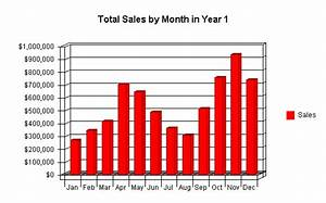 Simplify your sales forecast for Yearly sales forecast template