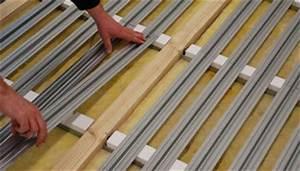 Fußbodenheizung Auf Holzbalkendecke : thermolutz fu bodenheizung system econom flex thermolutz ~ Frokenaadalensverden.com Haus und Dekorationen