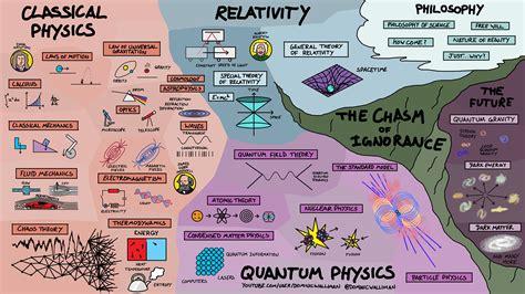 mage   striped tower map  mathematics physics