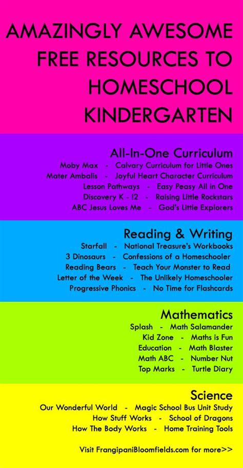 list free kindergarten homeschool curriculum resources from frangipani bloomfields see it now