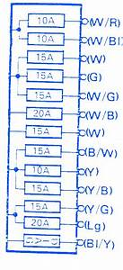Suzuki Samurai 1990 Fuse Box  Block Circuit Breaker Diagram