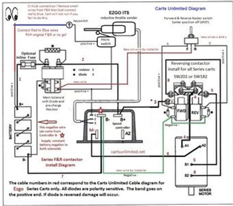 Ruff Tuff Electric Golf Cart Wiring Diagram by Reversing Contactors