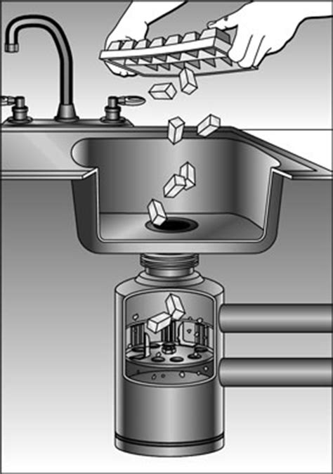 grease clogged kitchen sink how to prevent clogs in your drains dummies 3941