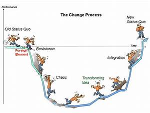 A Principal U0026 39 S Reflections  The Process Of Change
