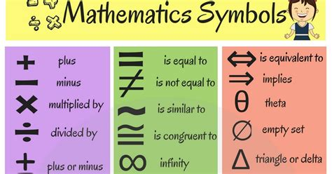 List Of Mathematical Symbols  Mathematics Symbols In. Colouring Page Signs Of Stroke. Industrial Signs Of Stroke. Undertale Signs Of Stroke. Zodiac Sign Date Signs. Childhood Cancer Signs. College Signs Of Stroke. Placement Signs Of Stroke. Honey Signs Of Stroke