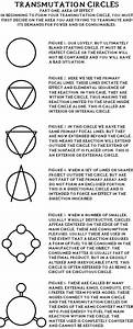 "Alchemy: ""Transmutation Circles, Part One: Area Of Effect ..."
