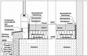 Fundament Und Bodenplatte : fundament wintergarten wohnwintergarten terrassendach ~ Whattoseeinmadrid.com Haus und Dekorationen