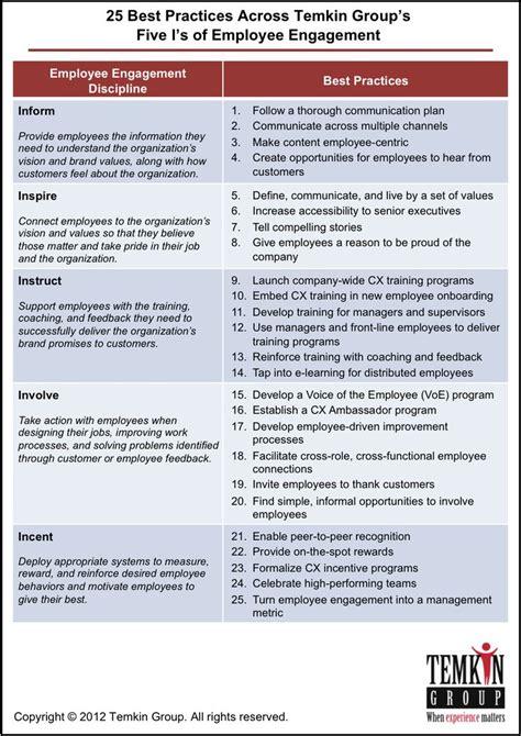 blog xm institute employee engagement   motivate