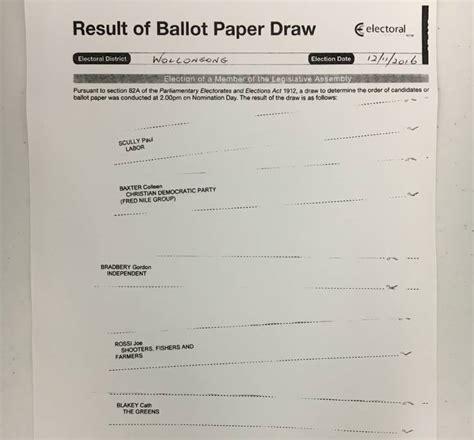 labor tops wollongong byelection ballot paper illawarra