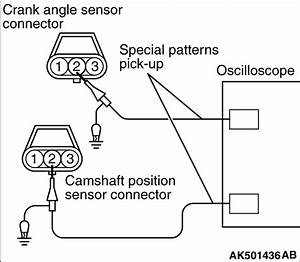 Inspection Procedure Using Oscilloscope