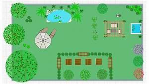 Aménager Son Jardin Logiciel Gratuit : plan de jardin et de potager en ligne ~ Louise-bijoux.com Idées de Décoration