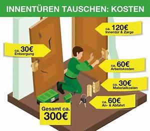 Türrahmen Austauschen Kosten : t ren komplett oder nur das t rblatt austauschen ~ A.2002-acura-tl-radio.info Haus und Dekorationen