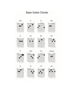 Guitar » Guitar Chords Basic - Music Sheets, Tablature