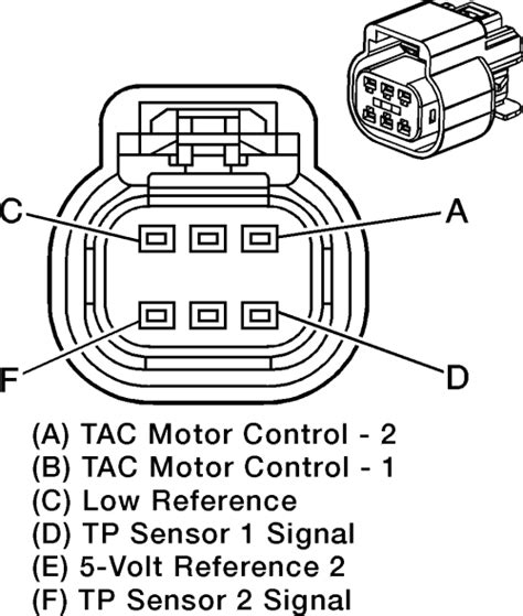 Repair Guides Components Systems Throttle Actuator