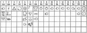 Iveco Daily  1978 - 1990  - Fuse Box Diagram