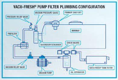 Vacuum Pump Truck Diagram Diagrams Auto Parts Catalog