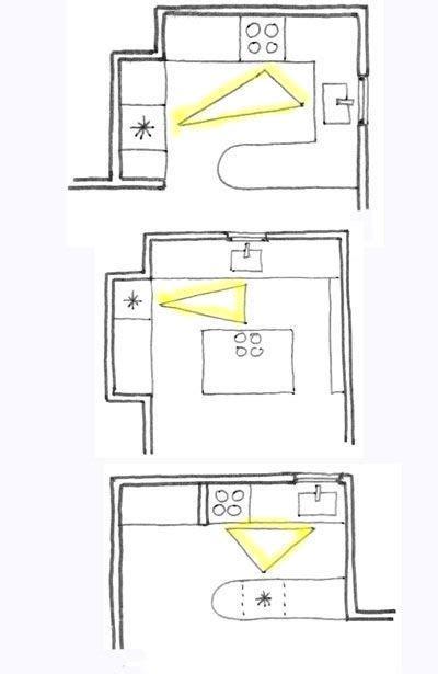 plan amenagement cuisine 10m2 plan amenagement cuisine 10m2 best plan de cuisine