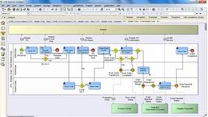 Fire And Ice  Part 4  Bpmn Process Models