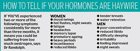 fighting mid life flab  reveal  hormonal truth