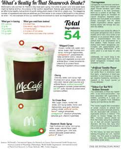 shamrock shake what 39 s really in mcdonald 39 s st paddy 39 s day drink huffpost