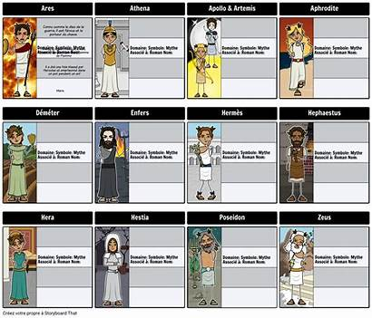 Greek Examples Mythology Personnage Fiche