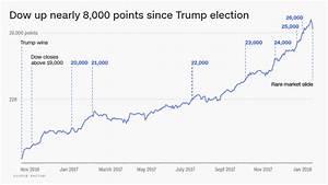 Turbulence returns to the stock market
