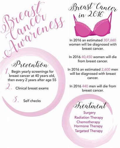 Cancer Breast Survivors Stories Designs Graphic Kyra