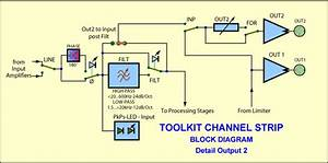 Channel Strip Toolkit Block Diagram Output2