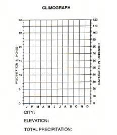 x y axis graph paper blank climate graph
