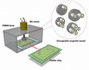 Magnetic Micromixer For Non-magnetic Samples