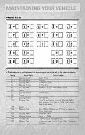 2007 Jeep Commander Interior Fuse Box Diagram. 2007 jeep commander fuse  panel diagram wiring diagram. jeep commander xk 2006 2010. 2007 jeep  compass fuse panel diagram wiring diagram database. jeep commander repair2002-acura-tl-radio.info