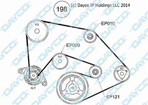 Gates Drive Belt  U0026 Nuline Pulley Kit Ford Falcon Ba 4 0l 6
