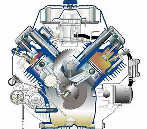 Motorcycle Engine  How It Works  And Types In Detail