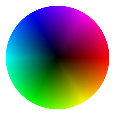 color cycle how to create a customized color cycle picture graphic