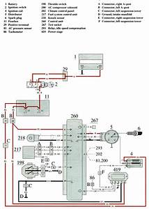 Volvo Engine Wiring Diagram